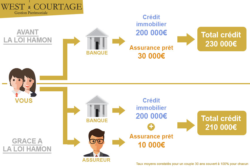 assurance-credit-immobilier